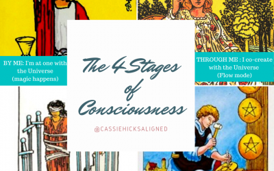 The 4 stages of Consciousness